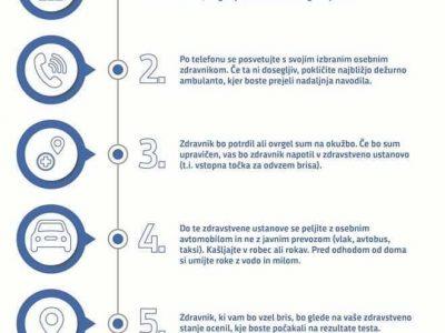 Napotki glede okužbe s koronavirusom